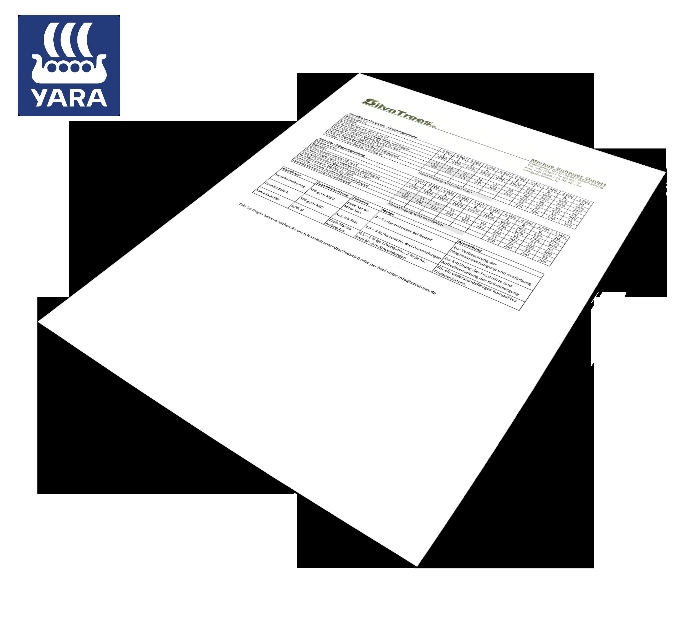 Yara_Duengeempfehlung02